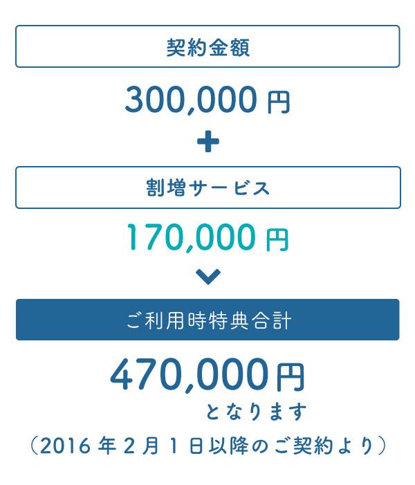 契約金額300,000円+割増サービス170,000円 ご利用時特典合計470,000円となります。(2016年2月1日以降のご契約より)